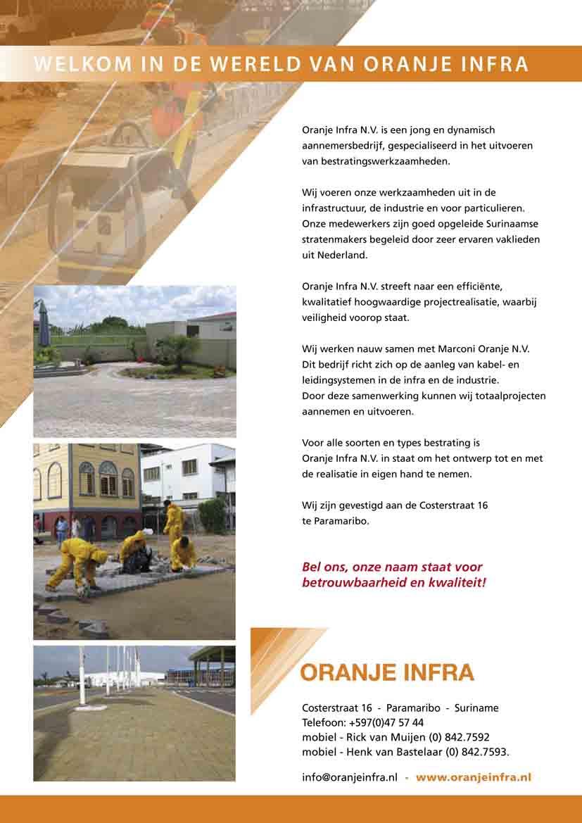 Folder Oranje Infra
